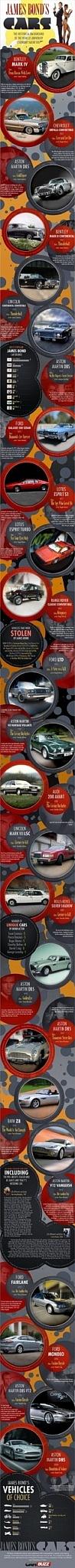 infographic james bond cars