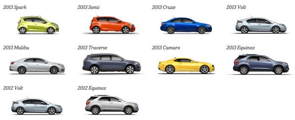 Chevrolet MyLink Vehicles