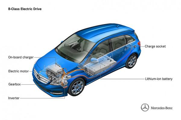 2014 mercedes-benz b-class electric drive technology diagram